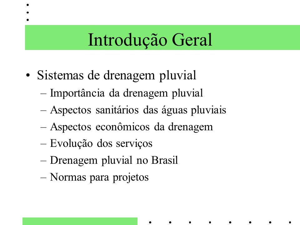 Introdução Geral Sistemas de drenagem pluvial