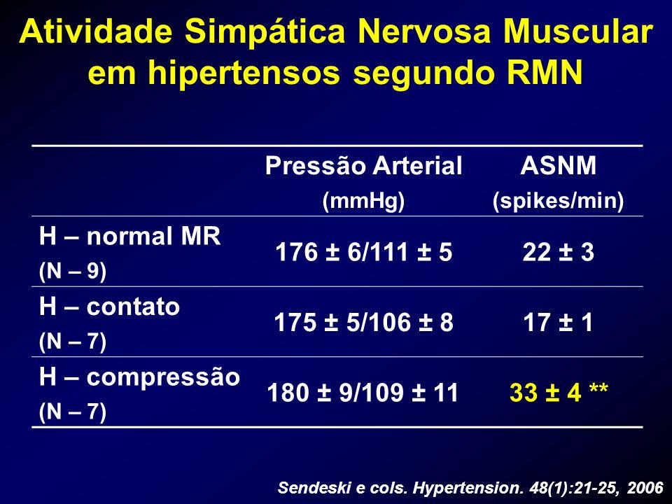 Atividade Simpática Nervosa Muscular em hipertensos segundo RMN