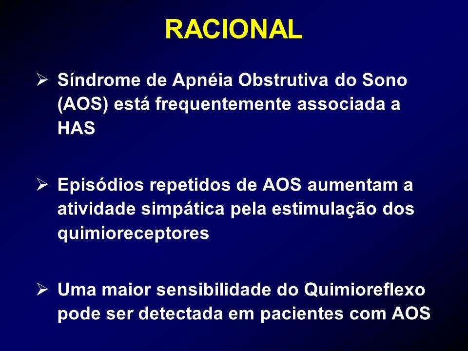 RACIONAL Síndrome de Apnéia Obstrutiva do Sono (AOS) está frequentemente associada a HAS.