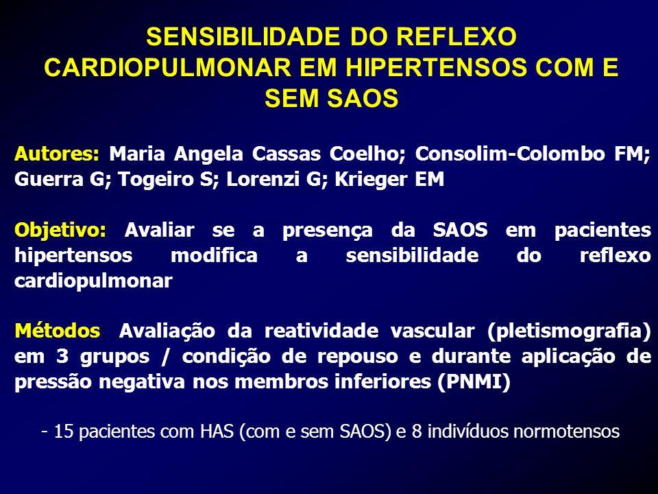 SENSIBILIDADE DO REFLEXO CARDIOPULMONAR EM HIPERTENSOS COM E SEM SAOS