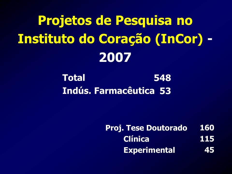 Projetos de Pesquisa no Instituto do Coração (InCor) - 2007