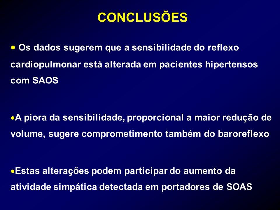 CONCLUSÕESOs dados sugerem que a sensibilidade do reflexo cardiopulmonar está alterada em pacientes hipertensos com SAOS.