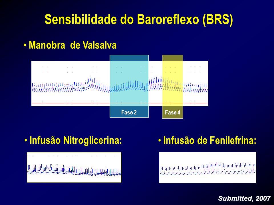 Sensibilidade do Baroreflexo (BRS)