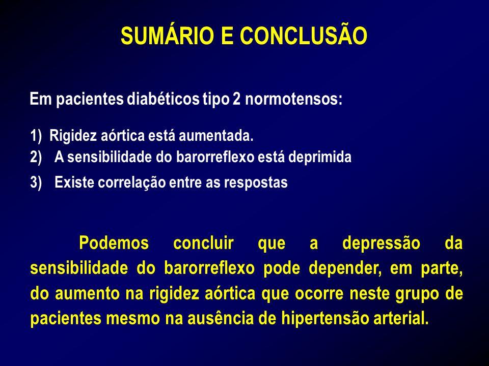 SUMÁRIO E CONCLUSÃO Em pacientes diabéticos tipo 2 normotensos: 1) Rigidez aórtica está aumentada.