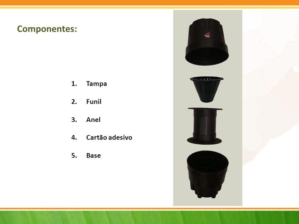 Componentes: Tampa Funil Anel Cartão adesivo Base