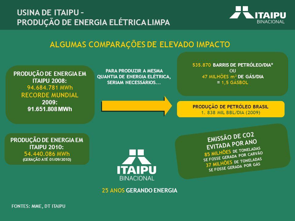 ALGUMAS COMPARAÇÕES DE ELEVADO IMPACTO