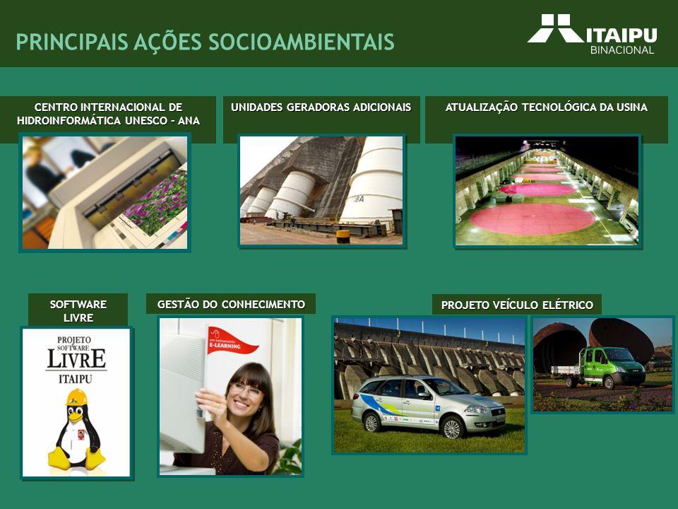 PRINCIPAIS AÇÕES SOCIOAMBIENTAIS