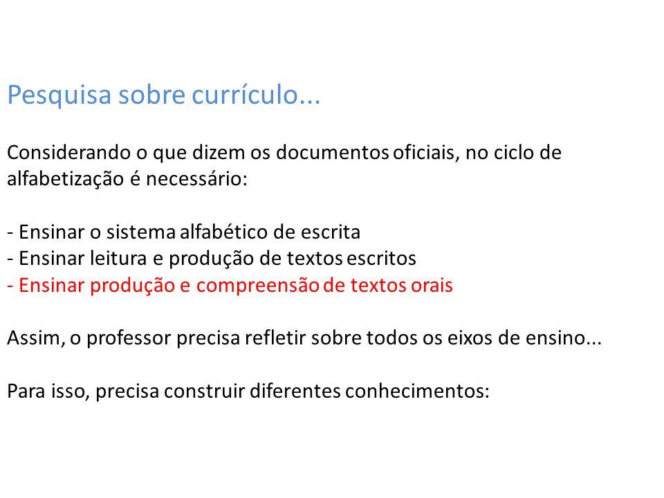 Pesquisa sobre currículo