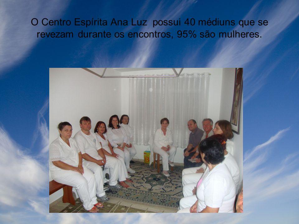 O Centro Espírita Ana Luz possui 40 médiuns que se revezam durante os encontros, 95% são mulheres.