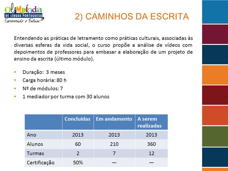 2) CAMINHOS DA ESCRITA