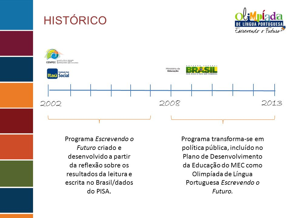 HISTÓRICO 2002. 2008. 2013.