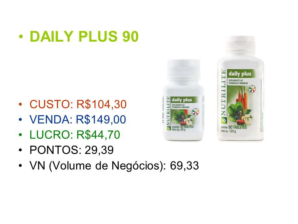 DAILY PLUS 90 CUSTO: R$104,30 VENDA: R$149,00 LUCRO: R$44,70