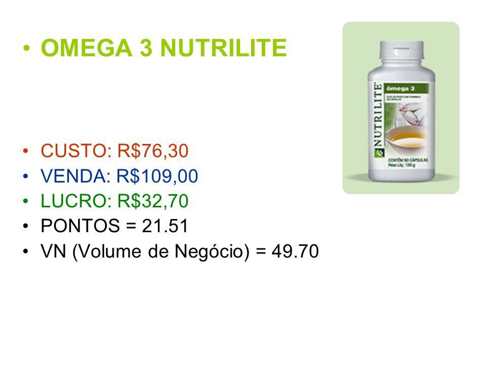 OMEGA 3 NUTRILITE CUSTO: R$76,30 VENDA: R$109,00 LUCRO: R$32,70