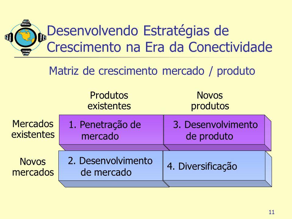 Desenvolvendo Estratégias de Crescimento na Era da Conectividade