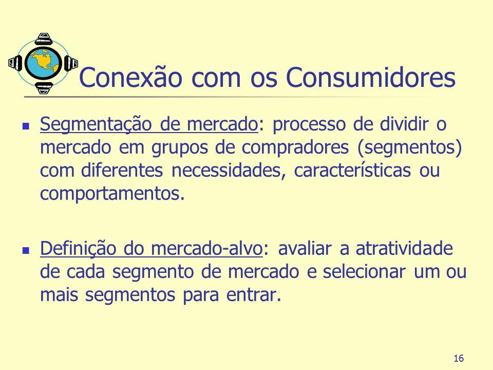 Conexão com os Consumidores
