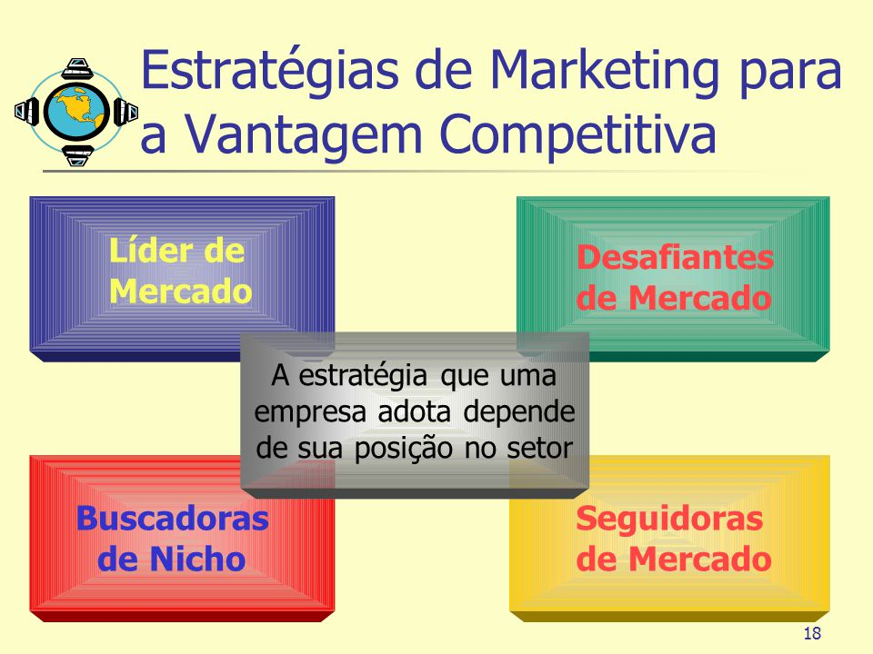 Estratégias de Marketing para a Vantagem Competitiva