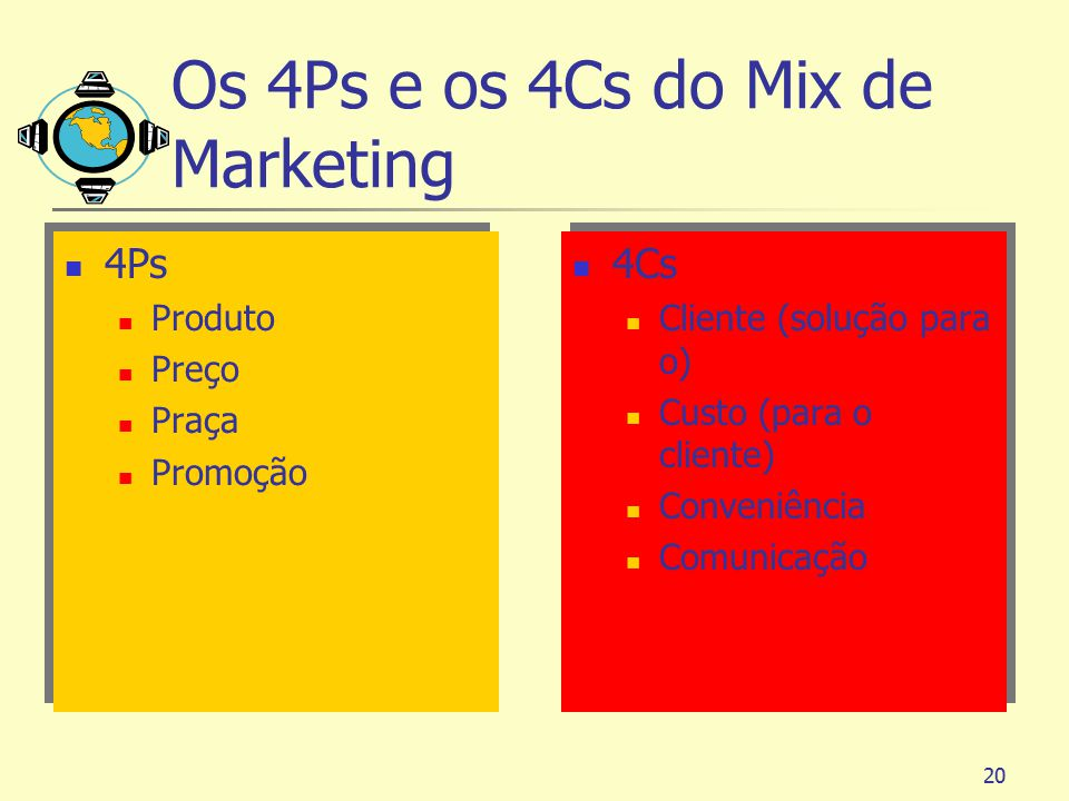 Os 4Ps e os 4Cs do Mix de Marketing