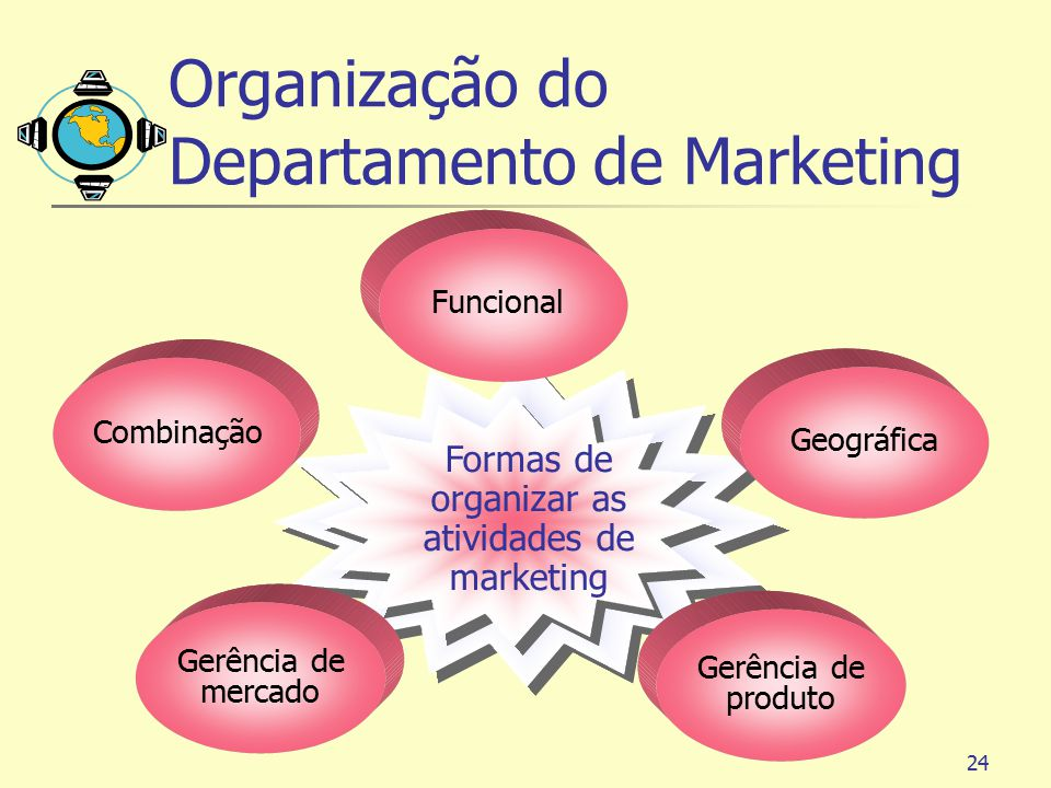 Organização do Departamento de Marketing