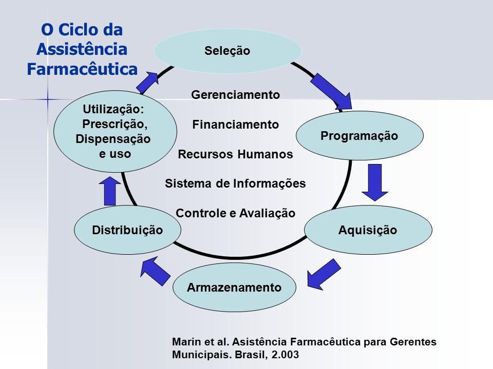 Atenção farmacêutica ao paciente portador de diabetes mellitus tipo 2 7