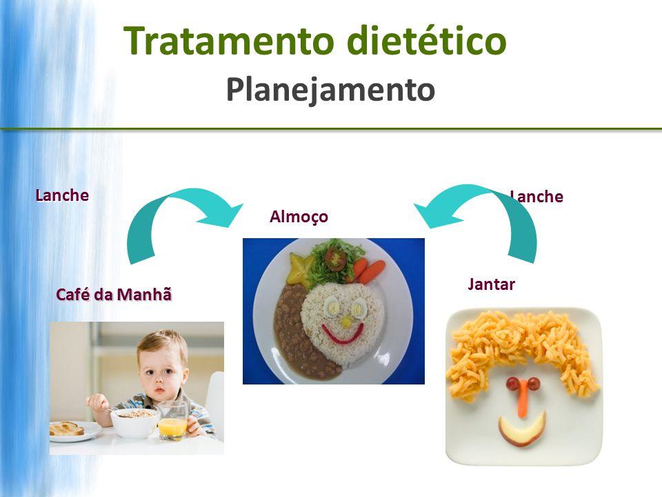 Tratamento dietético Planejamento Lanche Lanche Almoço Jantar