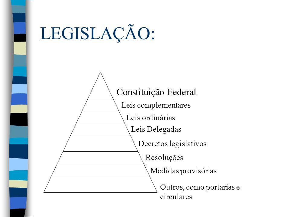LEGISLAÇÃO: Constituição Federal Leis complementares Leis ordinárias