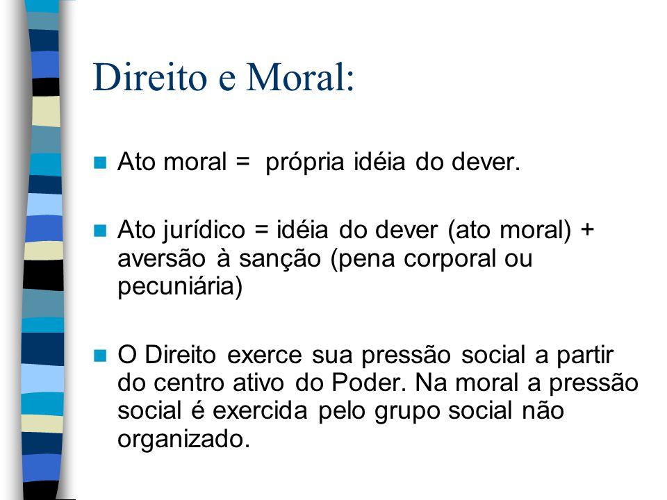 Direito e Moral: Ato moral = própria idéia do dever.