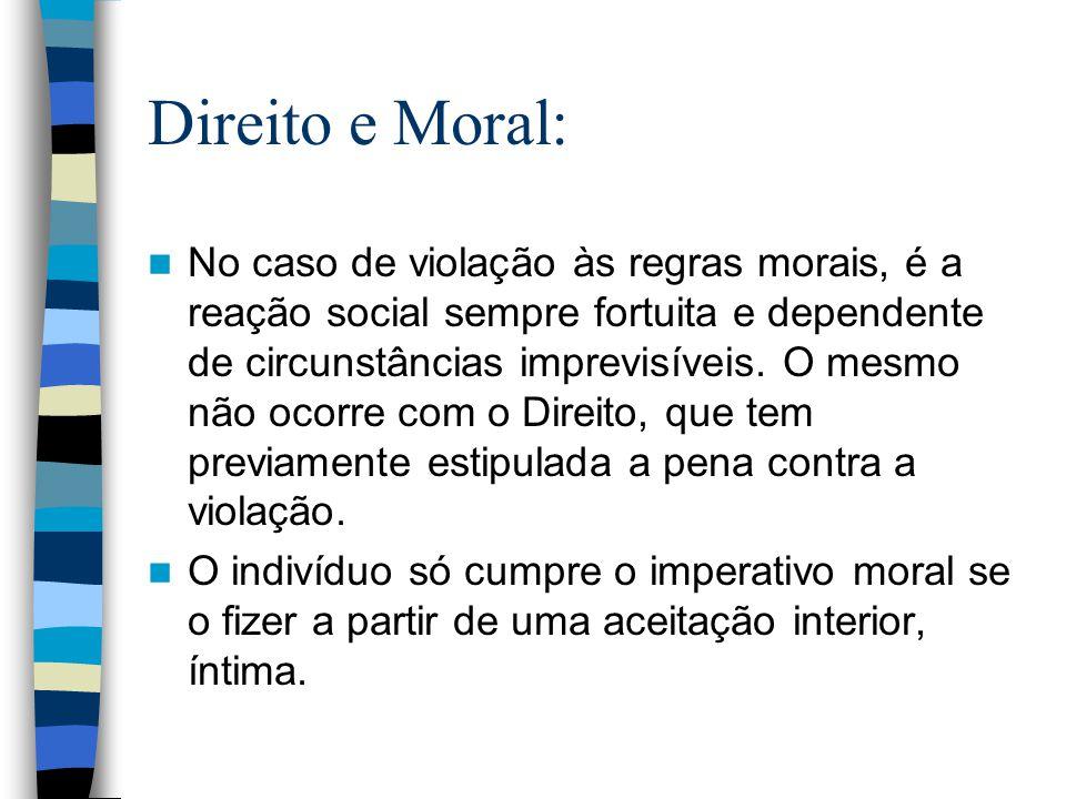 Direito e Moral: