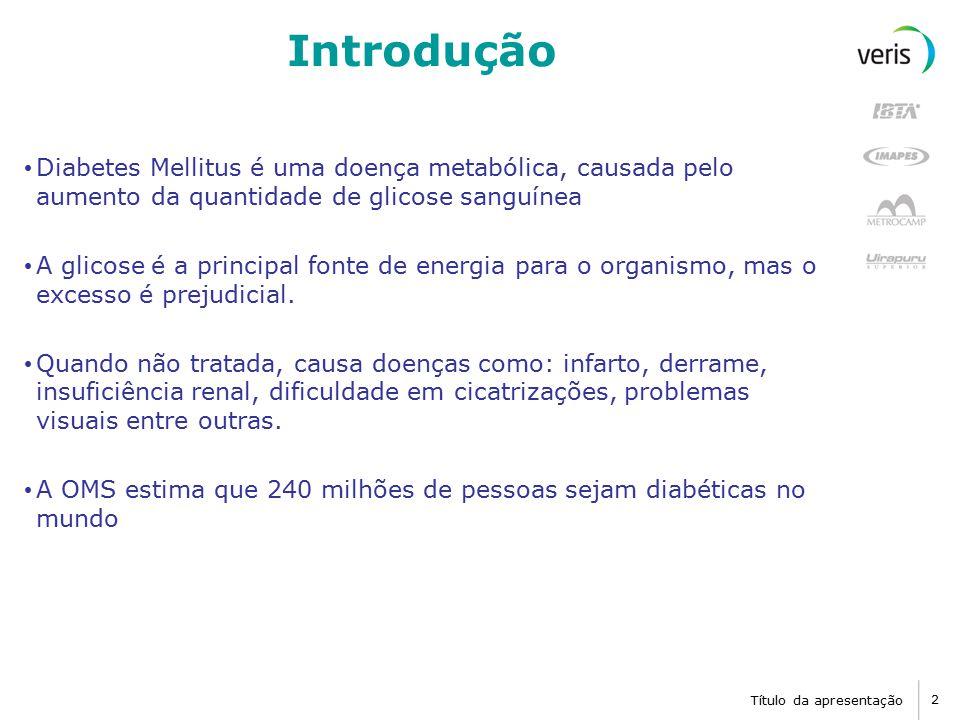Introdução Diabetes Mellitus é uma doença metabólica, causada pelo aumento da quantidade de glicose sanguínea.