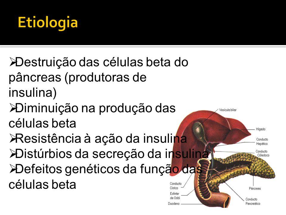 Etiologia Destruição das células beta do pâncreas (produtoras de