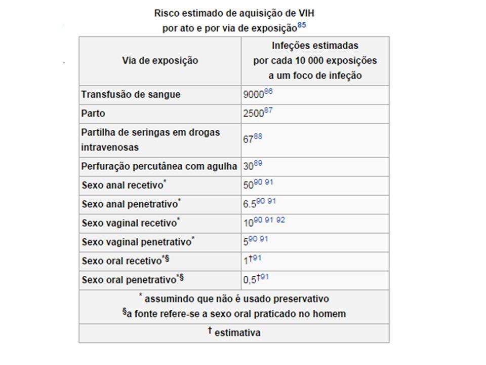 sooty mangabey hiv