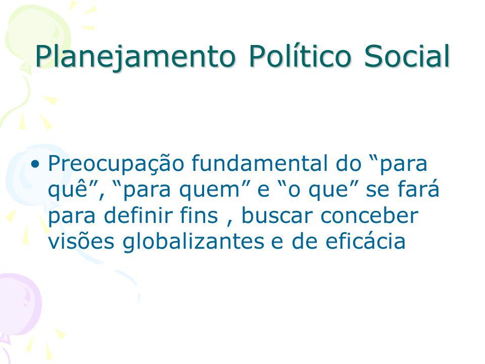 Planejamento Político Social