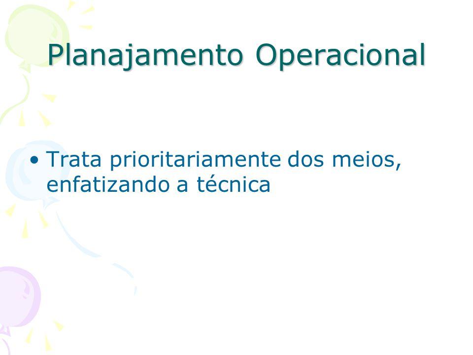 Planajamento Operacional