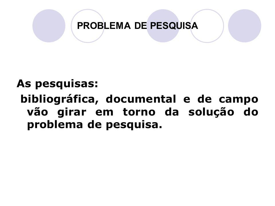 PROBLEMA DE PESQUISA As pesquisas: bibliográfica, documental e de campo vão girar em torno da solução do problema de pesquisa.