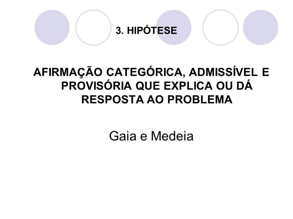 3. HIPÓTESE AFIRMAÇÃO CATEGÓRICA, ADMISSÍVEL E PROVISÓRIA QUE EXPLICA OU DÁ RESPOSTA AO PROBLEMA.