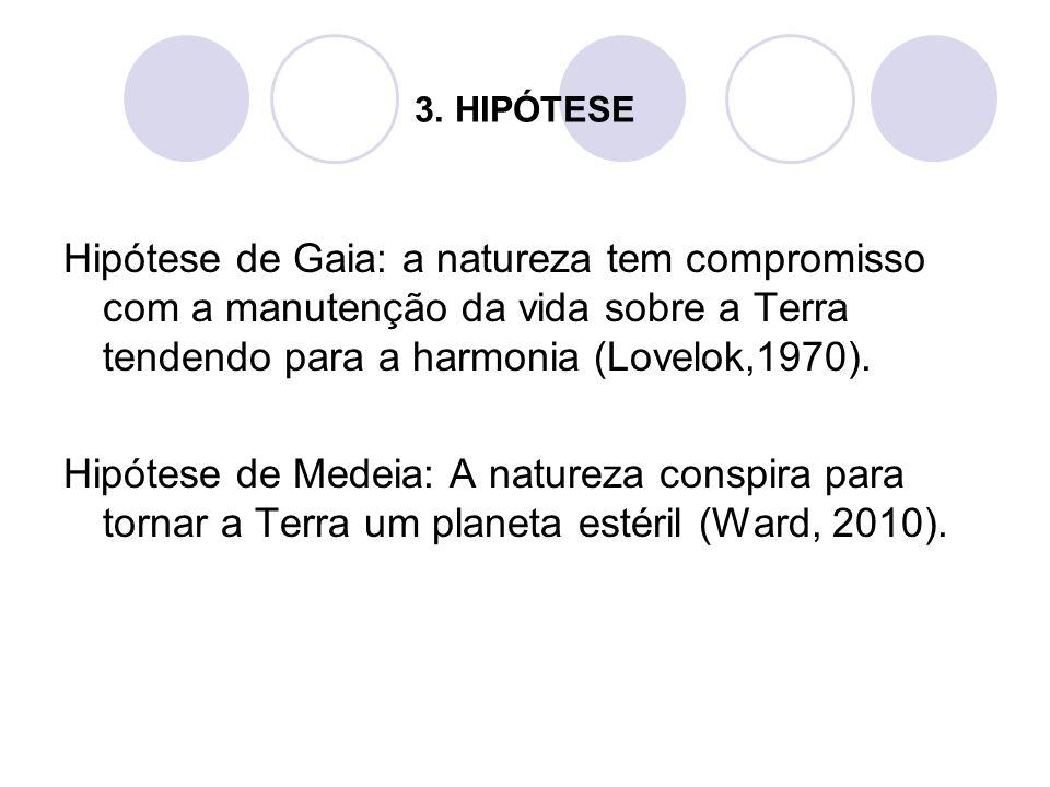 3. HIPÓTESE Hipótese de Gaia: a natureza tem compromisso com a manutenção da vida sobre a Terra tendendo para a harmonia (Lovelok,1970).