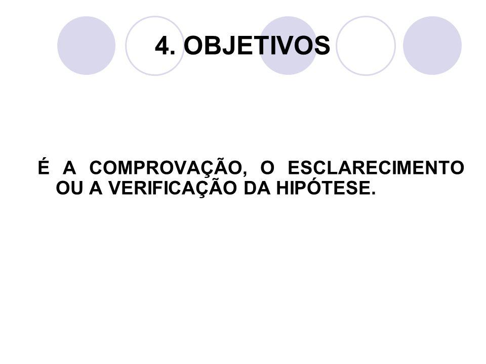 4. OBJETIVOS É A COMPROVAÇÃO, O ESCLARECIMENTO OU A VERIFICAÇÃO DA HIPÓTESE.