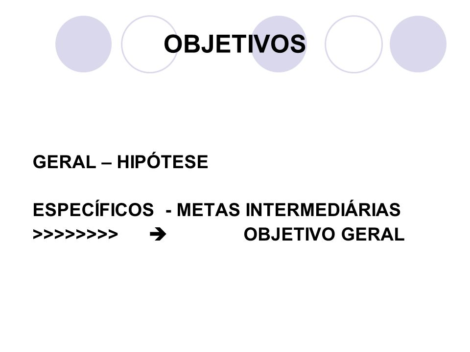 OBJETIVOS GERAL – HIPÓTESE ESPECÍFICOS - METAS INTERMEDIÁRIAS