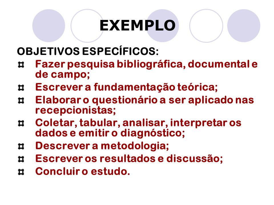 EXEMPLO OBJETIVOS ESPECÍFICOS: