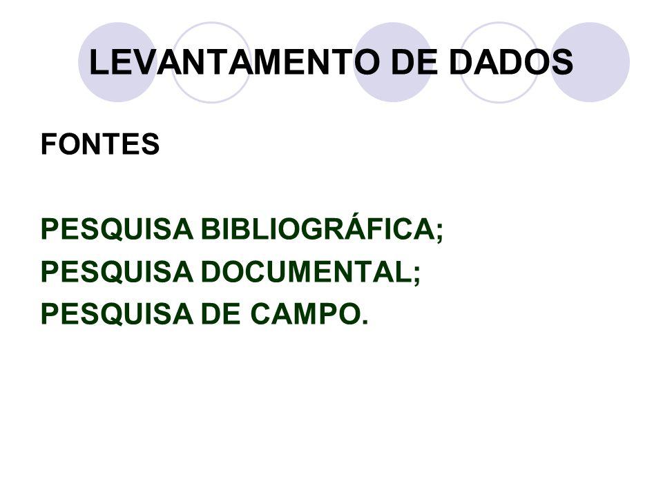 LEVANTAMENTO DE DADOS FONTES PESQUISA BIBLIOGRÁFICA;