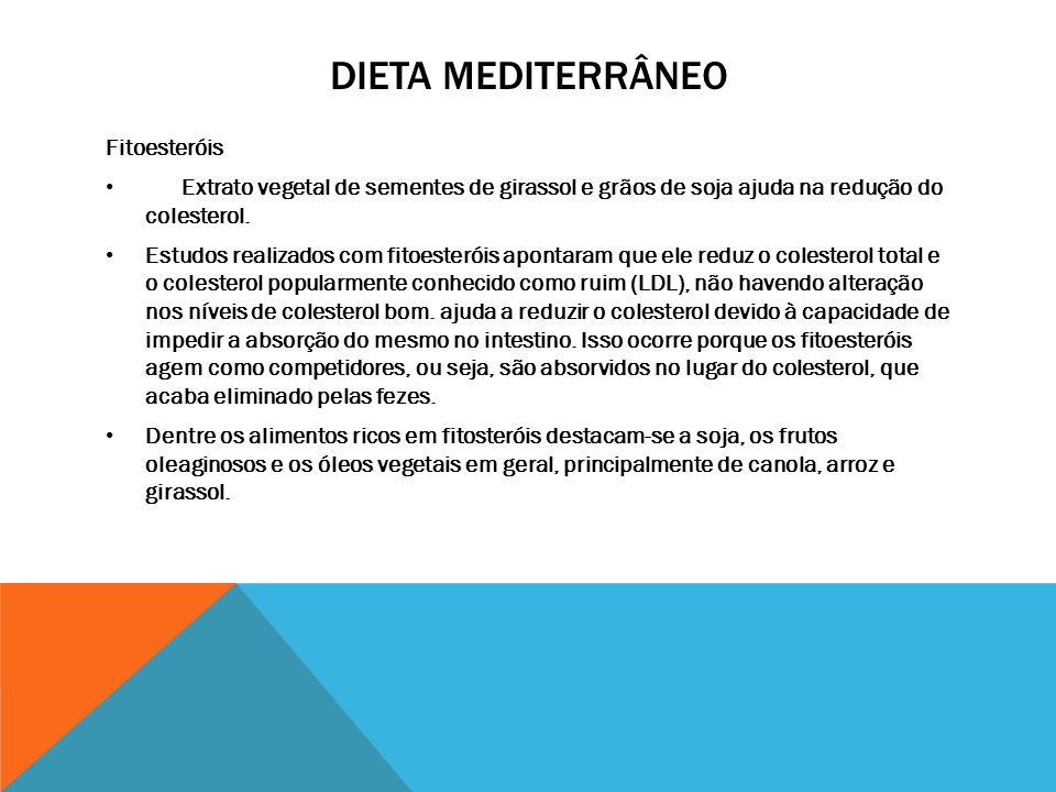 DIETA MEDITERRÂNEO Fitoesteróis