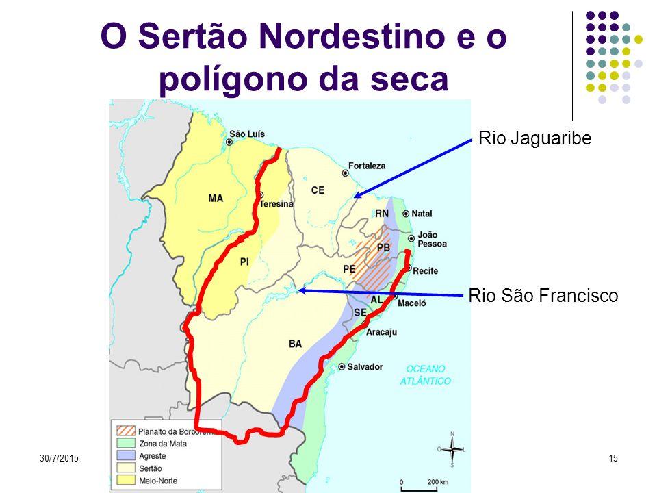 O Sertão Nordestino e o polígono da seca