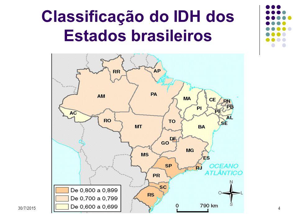 Classificação do IDH dos Estados brasileiros