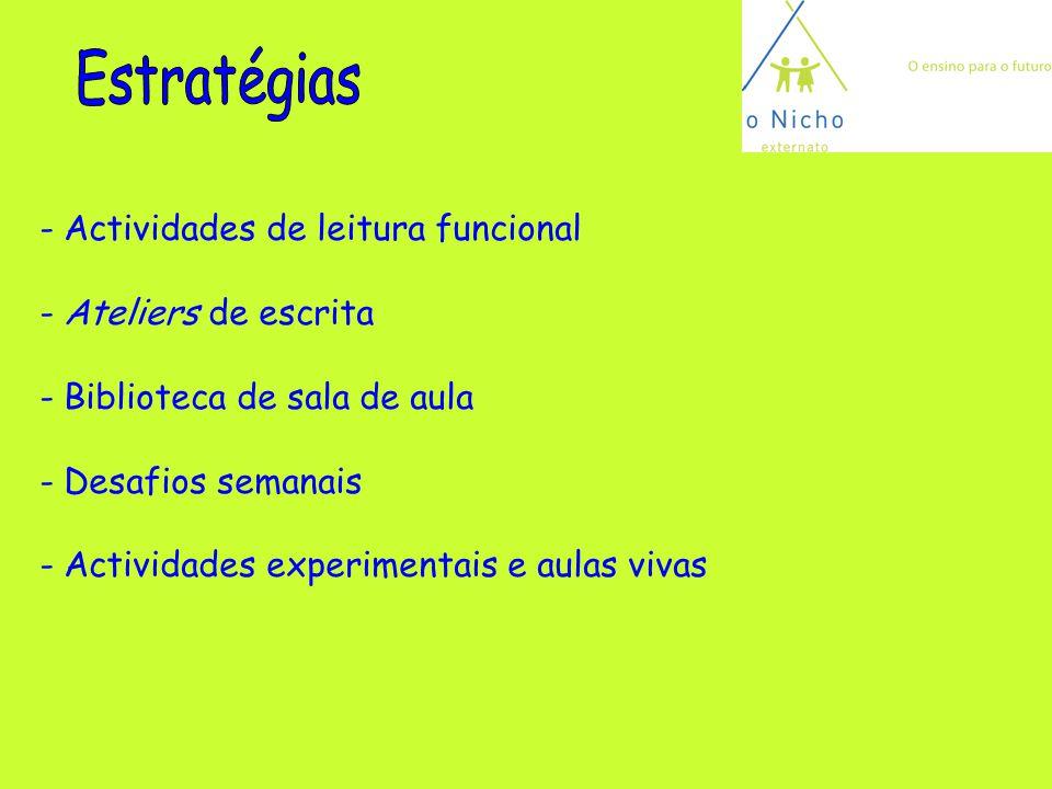 Estratégias Actividades de leitura funcional Ateliers de escrita