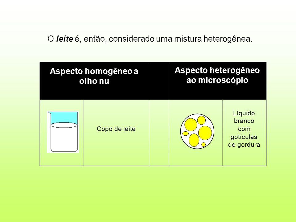 O leite é, então, considerado uma mistura heterogênea.