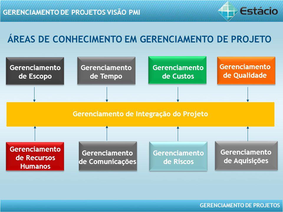 Custos para a criação de uma usina de resíduos sólidos da construção civil 4