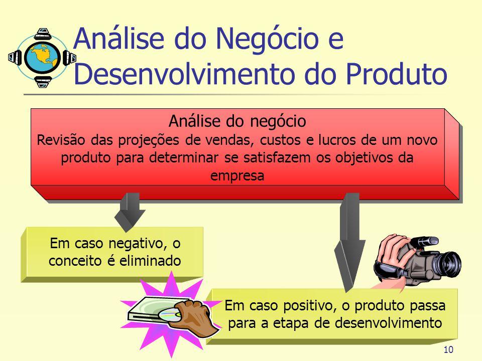 Análise do Negócio e Desenvolvimento do Produto