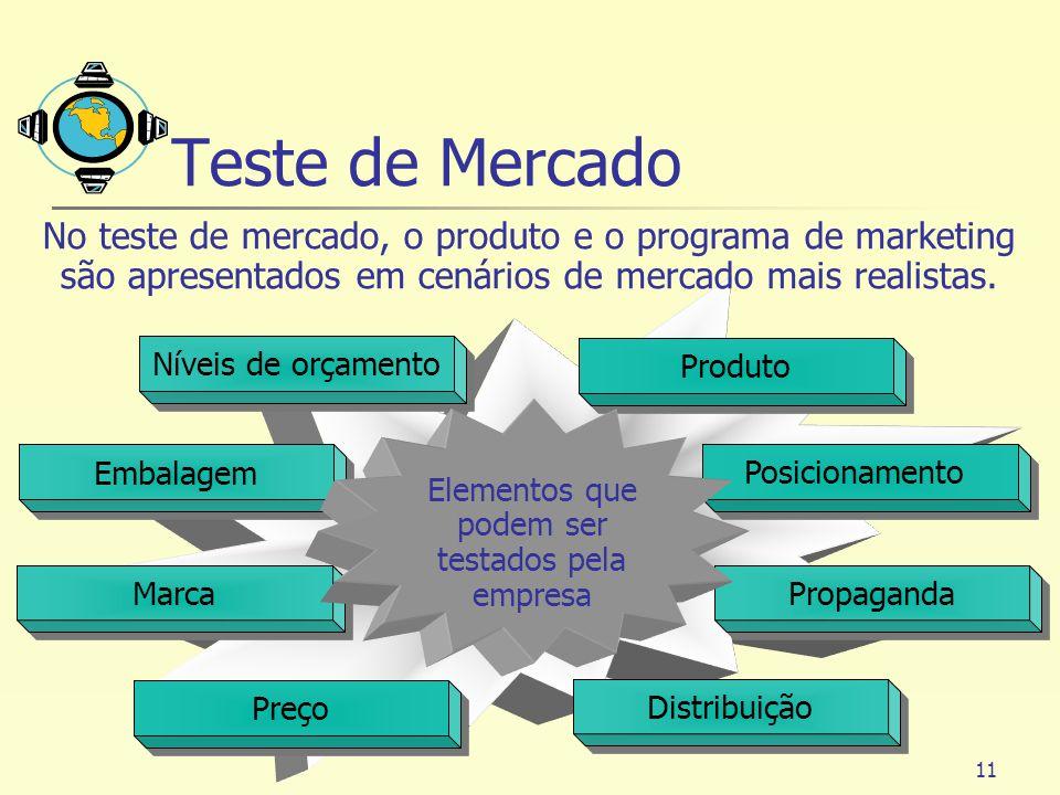 Elementos que podem ser testados pela empresa