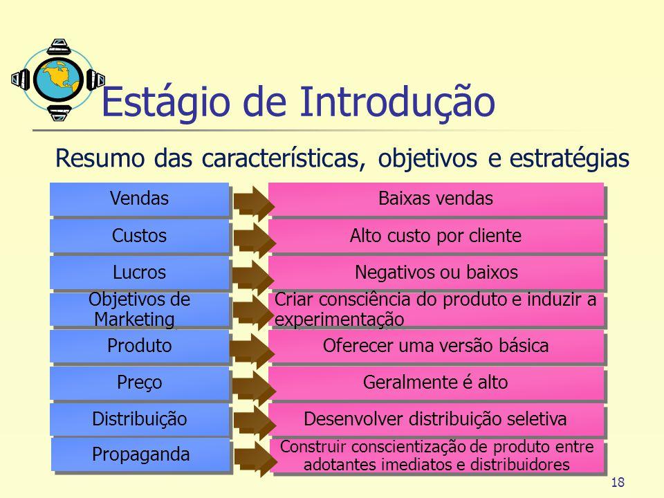 Resumo das características, objetivos e estratégias