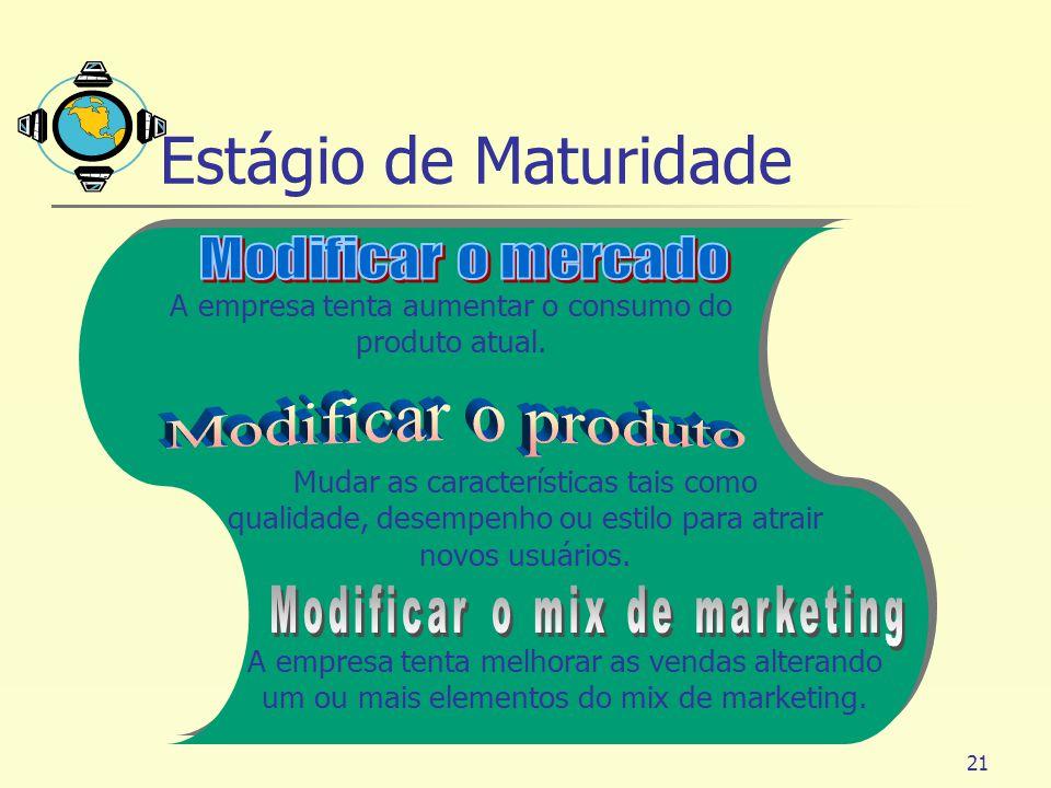 Estágio de Maturidade Modificar o mercado Modificar o produto