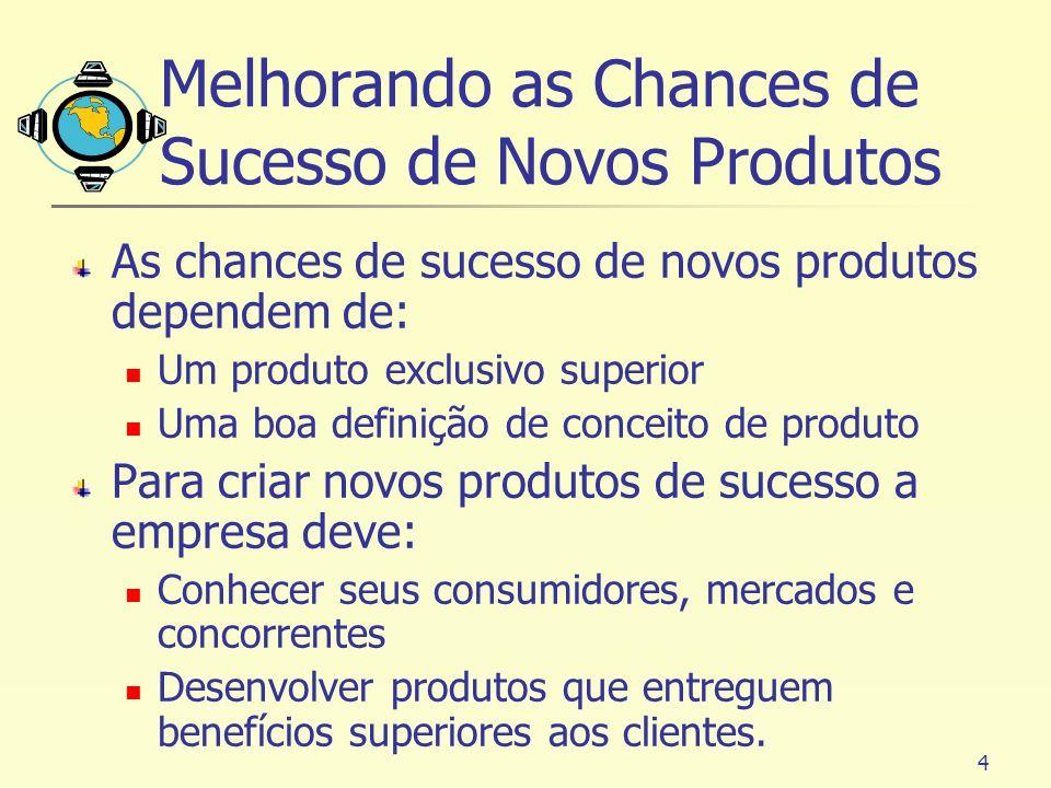 Melhorando as Chances de Sucesso de Novos Produtos